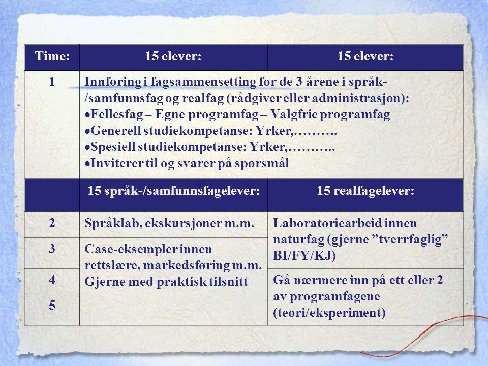 15 språk-/samfunnsfagelever: