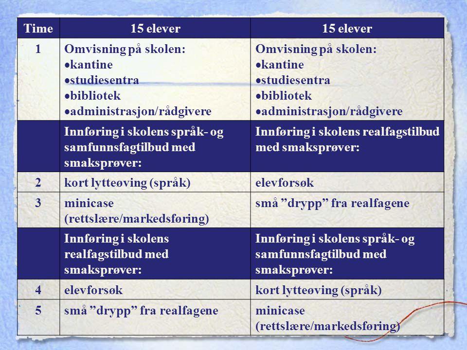 Time 15 elever. 1. Omvisning på skolen: kantine. studiesentra. bibliotek. administrasjon/rådgivere.
