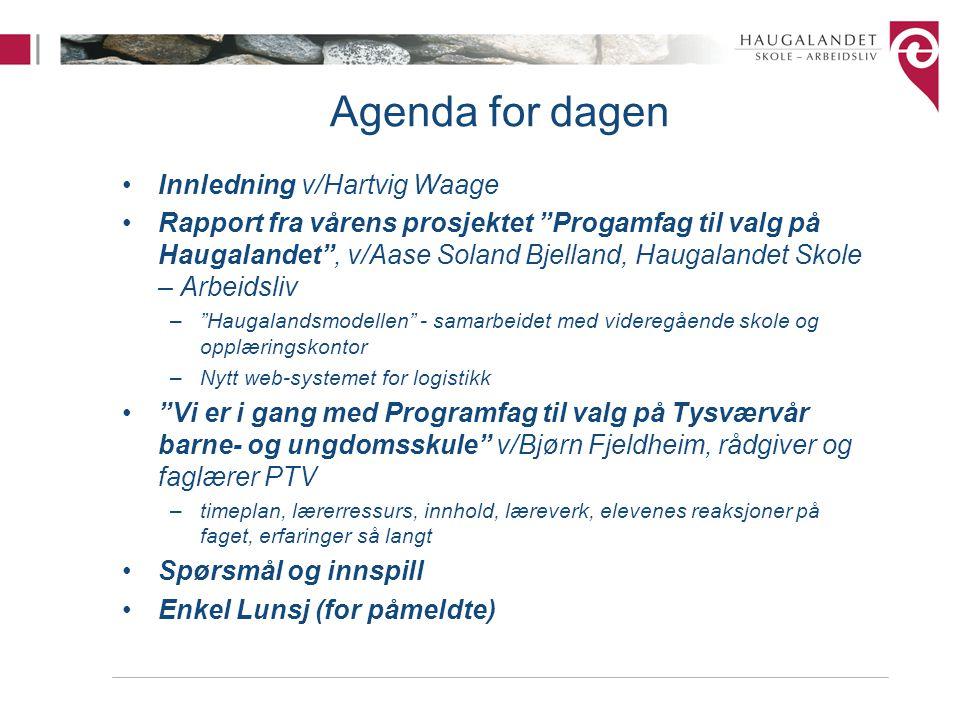 Agenda for dagen Innledning v/Hartvig Waage