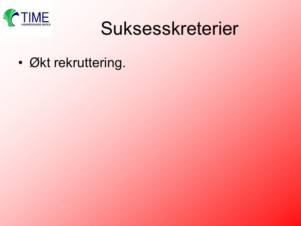 Suksesskreterier Økt rekruttering.