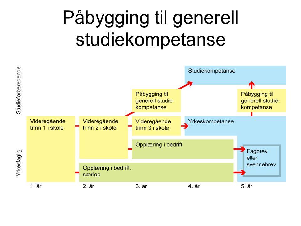 Påbygging til generell studiekompetanse