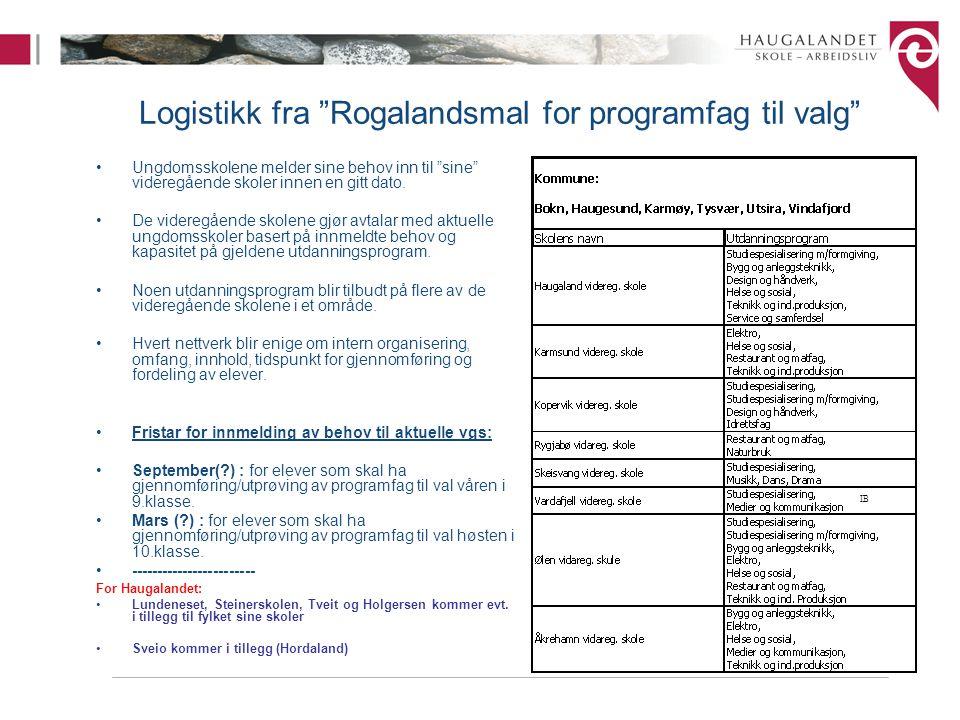 Logistikk fra Rogalandsmal for programfag til valg