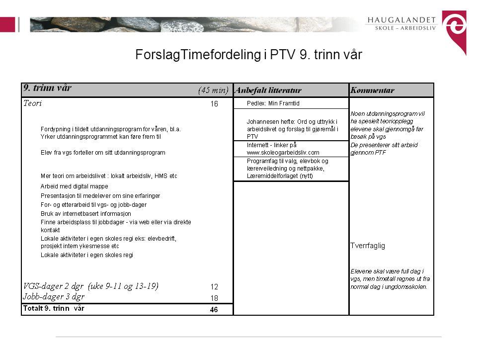 ForslagTimefordeling i PTV 9. trinn vår