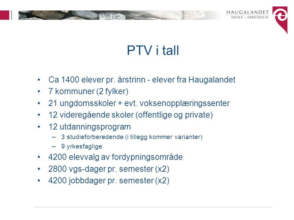 PTV i tall Ca 1400 elever pr. årstrinn - elever fra Haugalandet