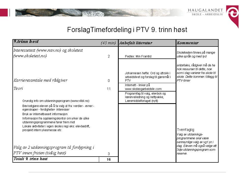 ForslagTimefordeling i PTV 9. trinn høst