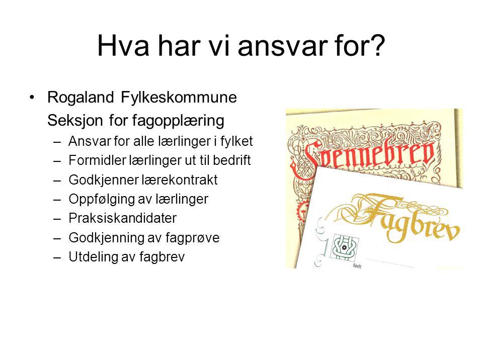 Hva har vi ansvar for Rogaland Fylkeskommune Seksjon for fagopplæring