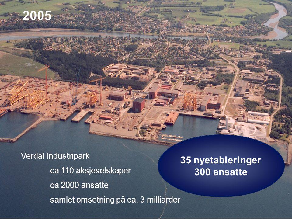 2005 35 nyetableringer 300 ansatte Verdal Industripark