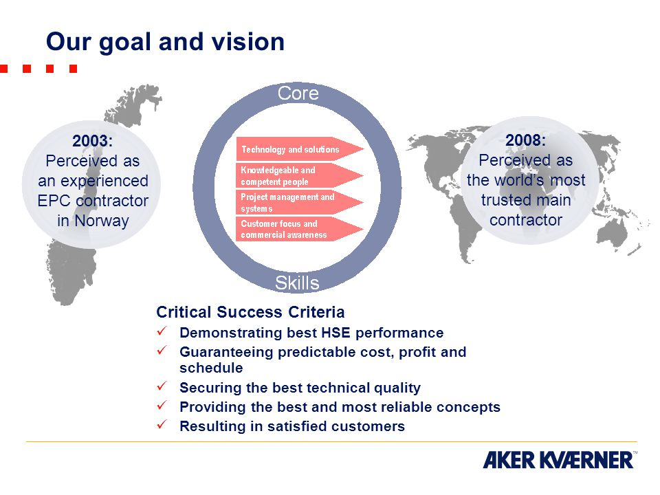Our goal and vision 2003: Perceived as an experienced EPC contractor in Norway. 2008: Perceived as.