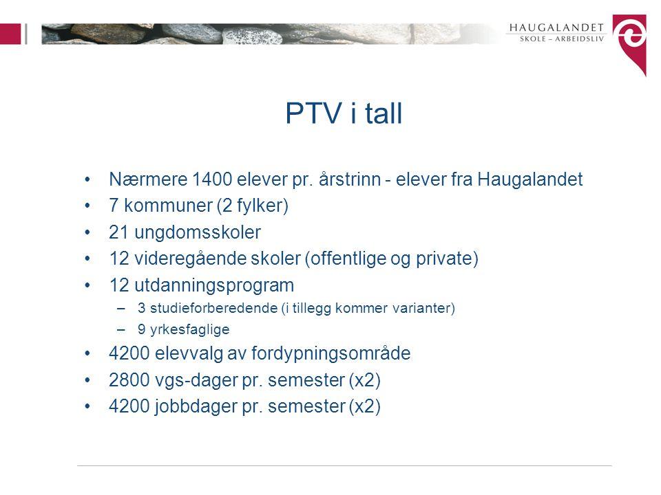 PTV i tall Nærmere 1400 elever pr. årstrinn - elever fra Haugalandet