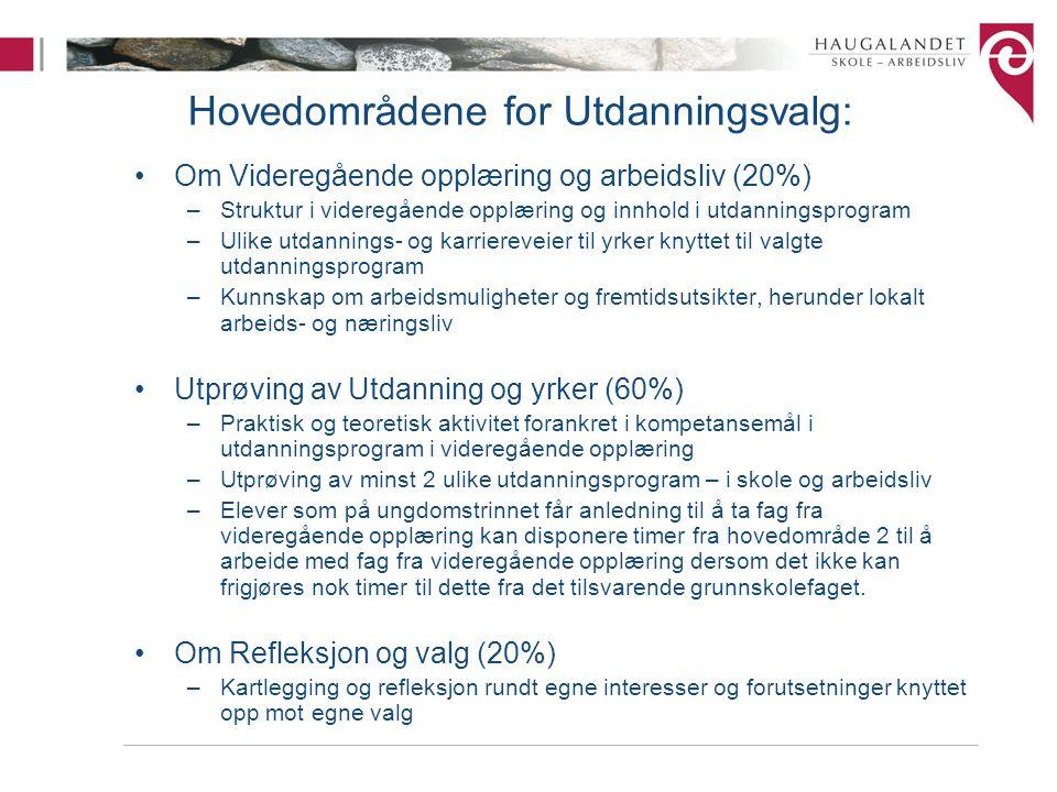 Hovedområdene for Utdanningsvalg: