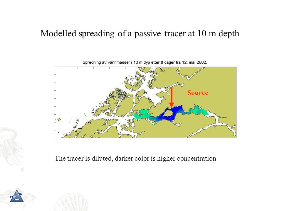 Modelled spreading of a passive tracer at 10 m depth
