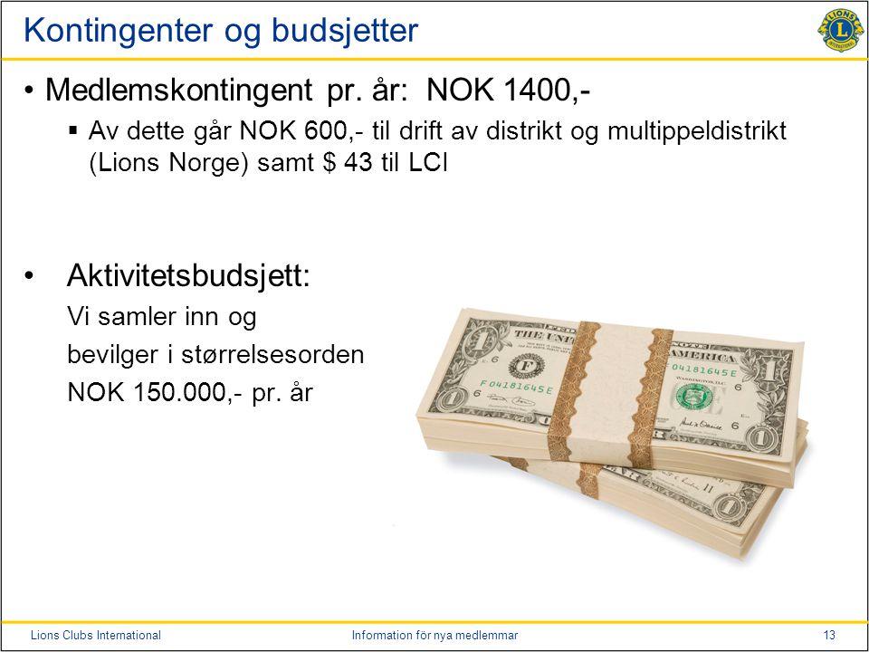 Kontingenter og budsjetter