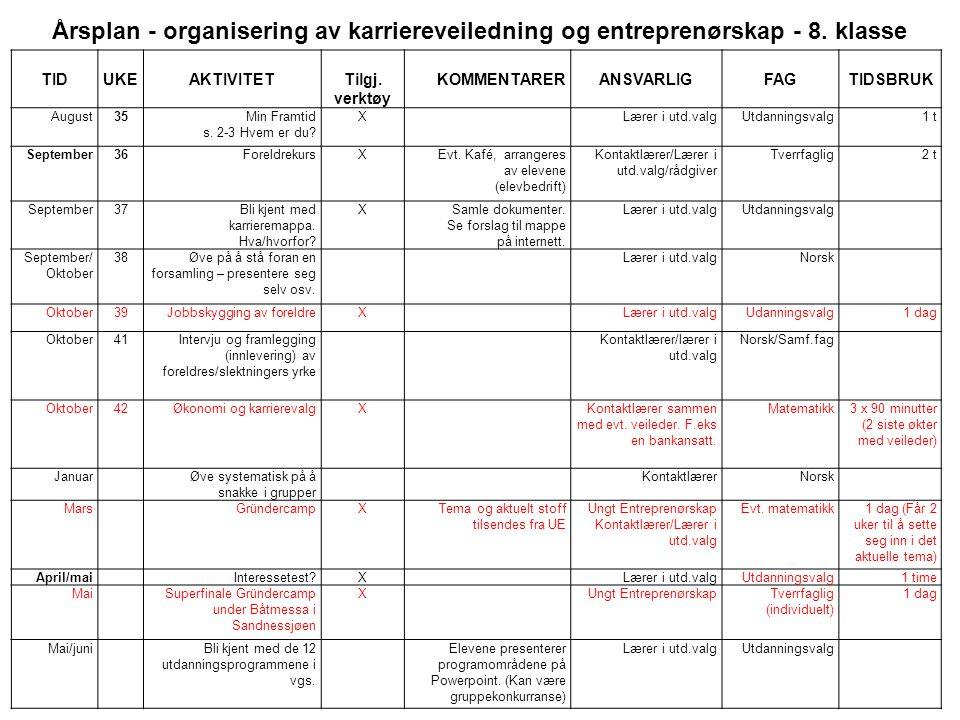 Årsplan - organisering av karriereveiledning og entreprenørskap - 8