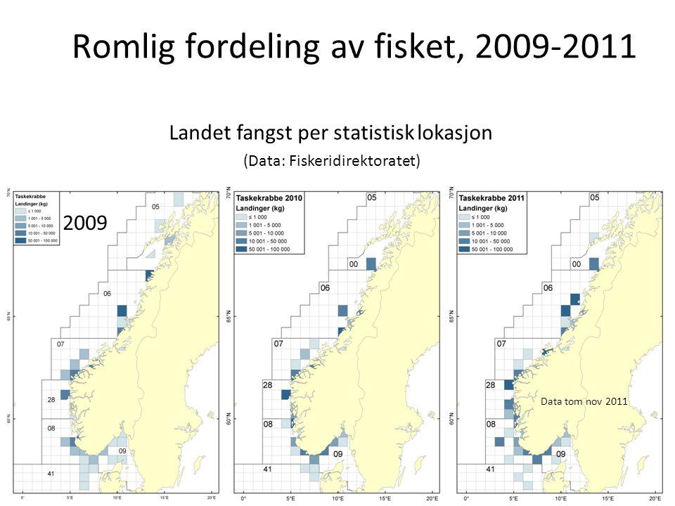 Romlig fordeling av fisket, 2009-2011