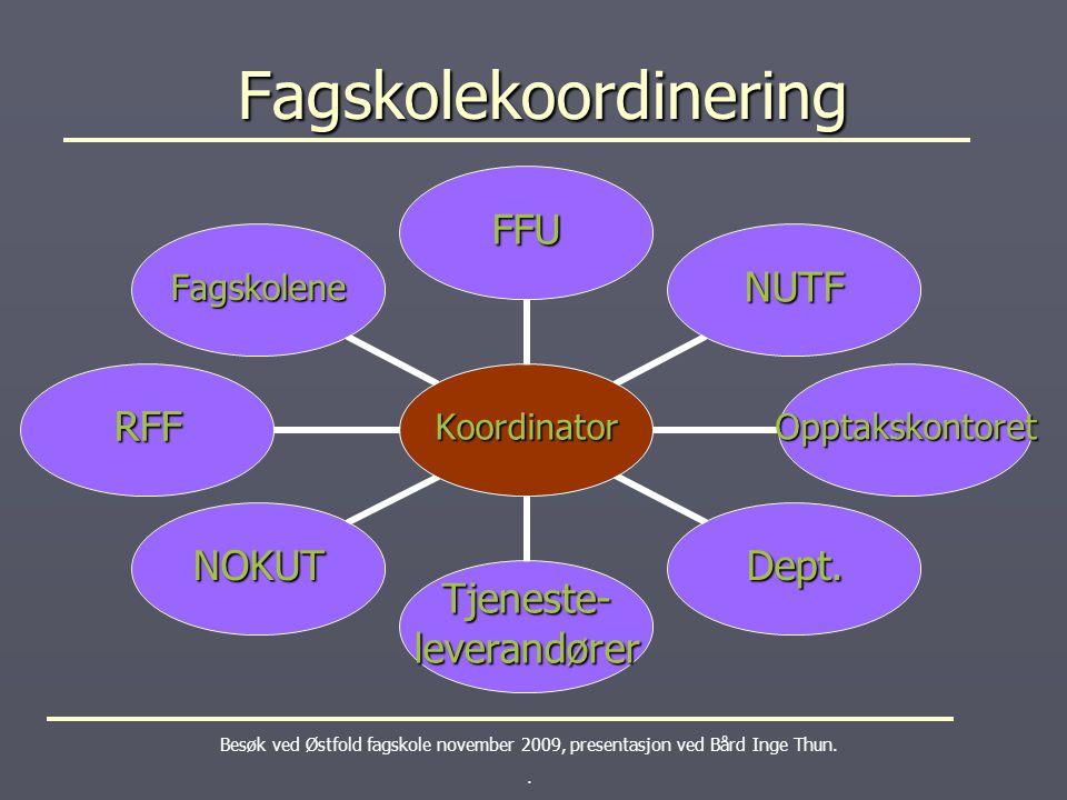 Fagskolekoordinering