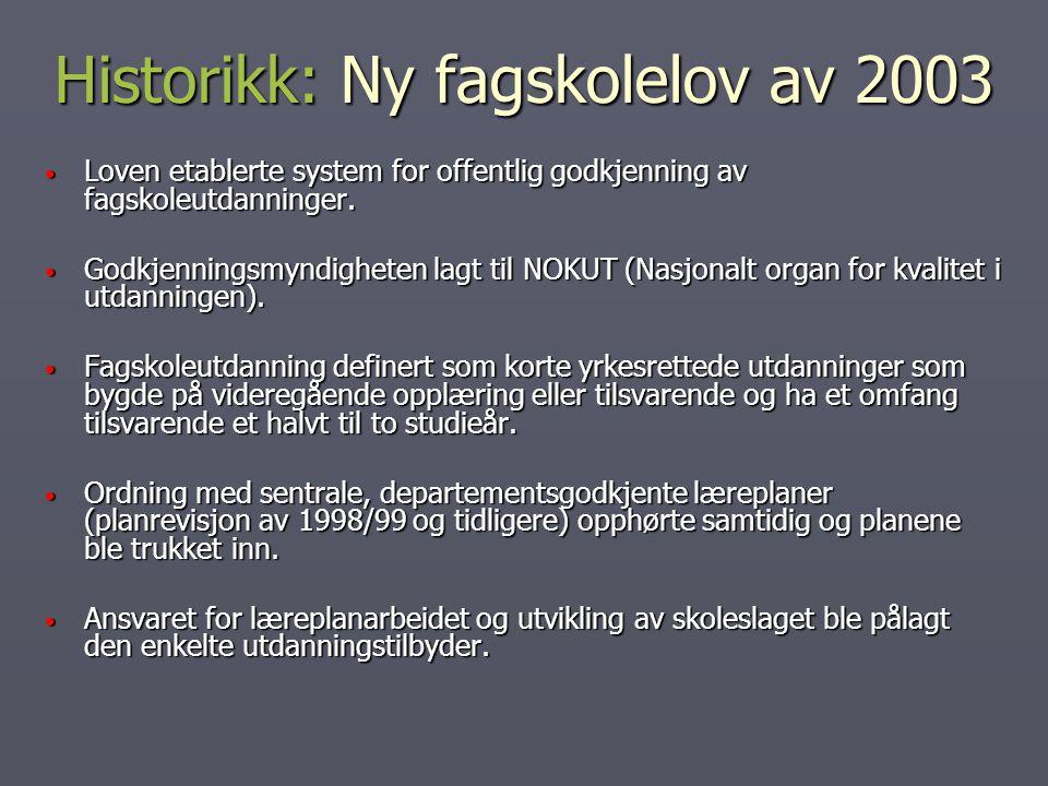 Historikk: Ny fagskolelov av 2003