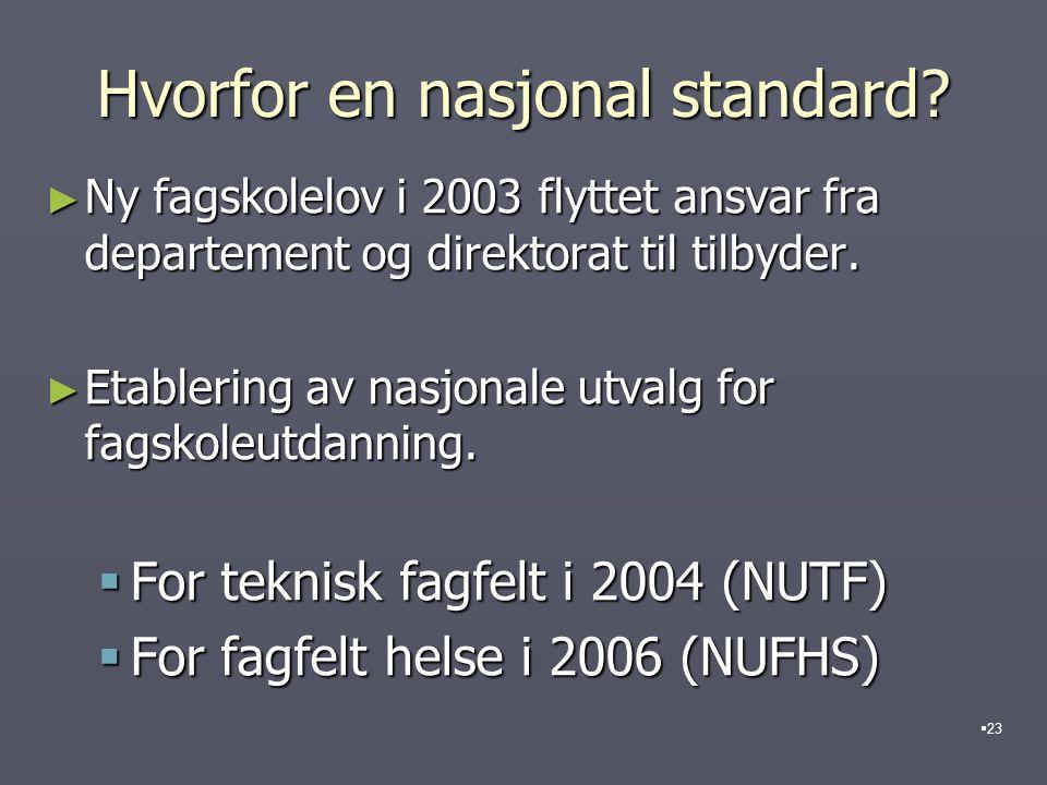Hvorfor en nasjonal standard
