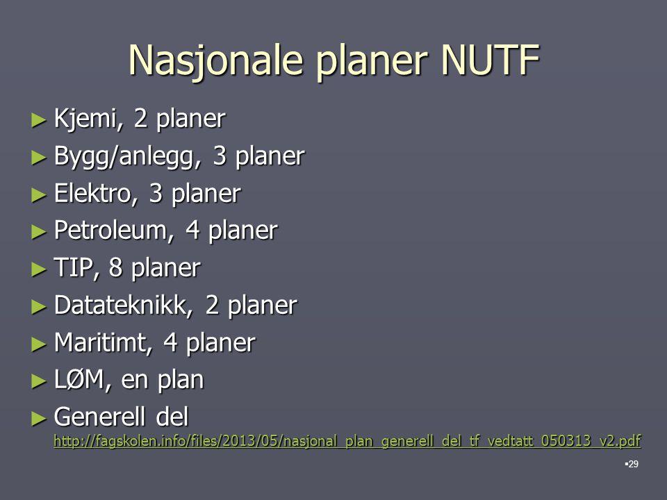 Nasjonale planer NUTF Kjemi, 2 planer Bygg/anlegg, 3 planer