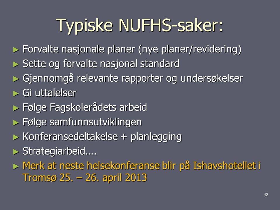 Typiske NUFHS-saker: Forvalte nasjonale planer (nye planer/revidering)
