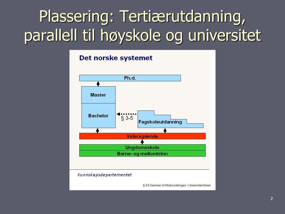 Plassering: Tertiærutdanning, parallell til høyskole og universitet