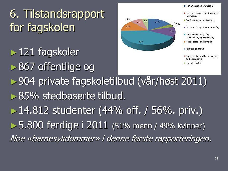 6. Tilstandsrapport for fagskolen