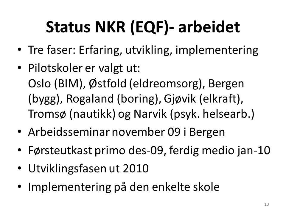 Status NKR (EQF)- arbeidet