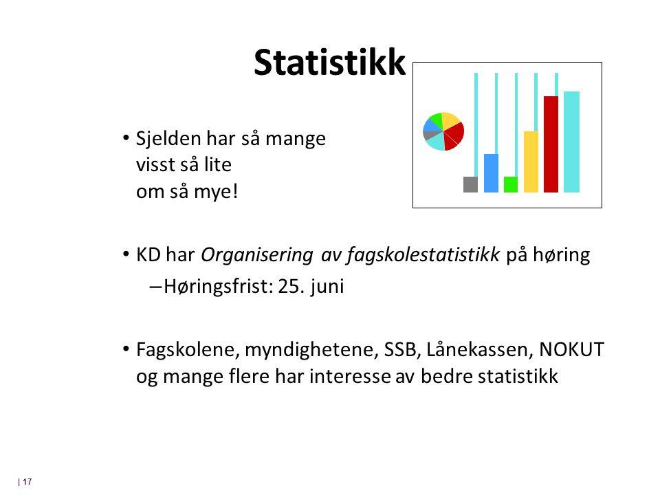 Statistikk Sjelden har så mange visst så lite om så mye!