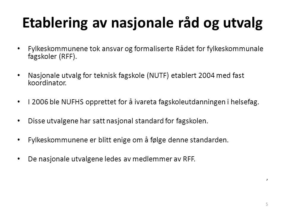 Etablering av nasjonale råd og utvalg