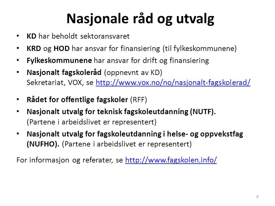Nasjonale råd og utvalg