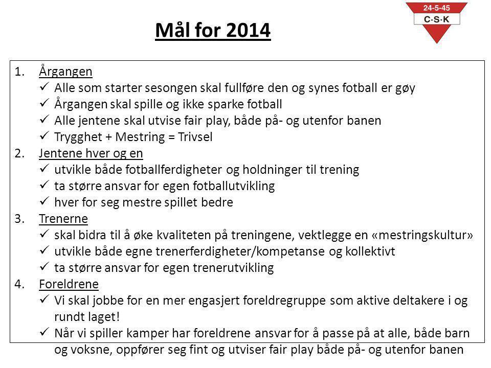 Mål for 2014 Årgangen. Alle som starter sesongen skal fullføre den og synes fotball er gøy. Årgangen skal spille og ikke sparke fotball.