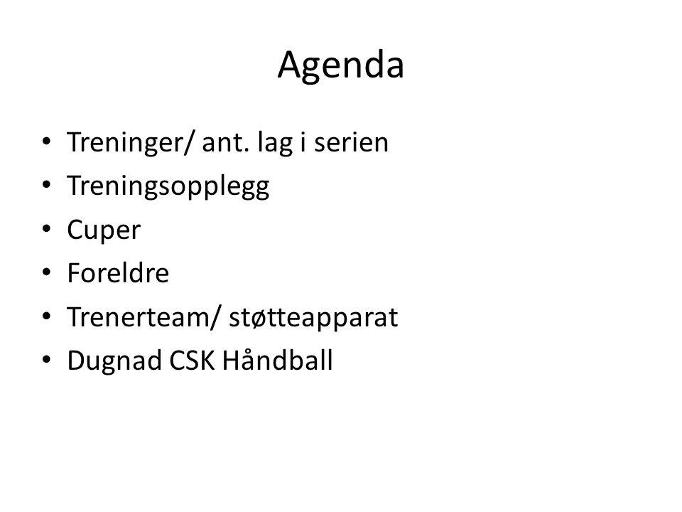 Agenda Treninger/ ant. lag i serien Treningsopplegg Cuper Foreldre