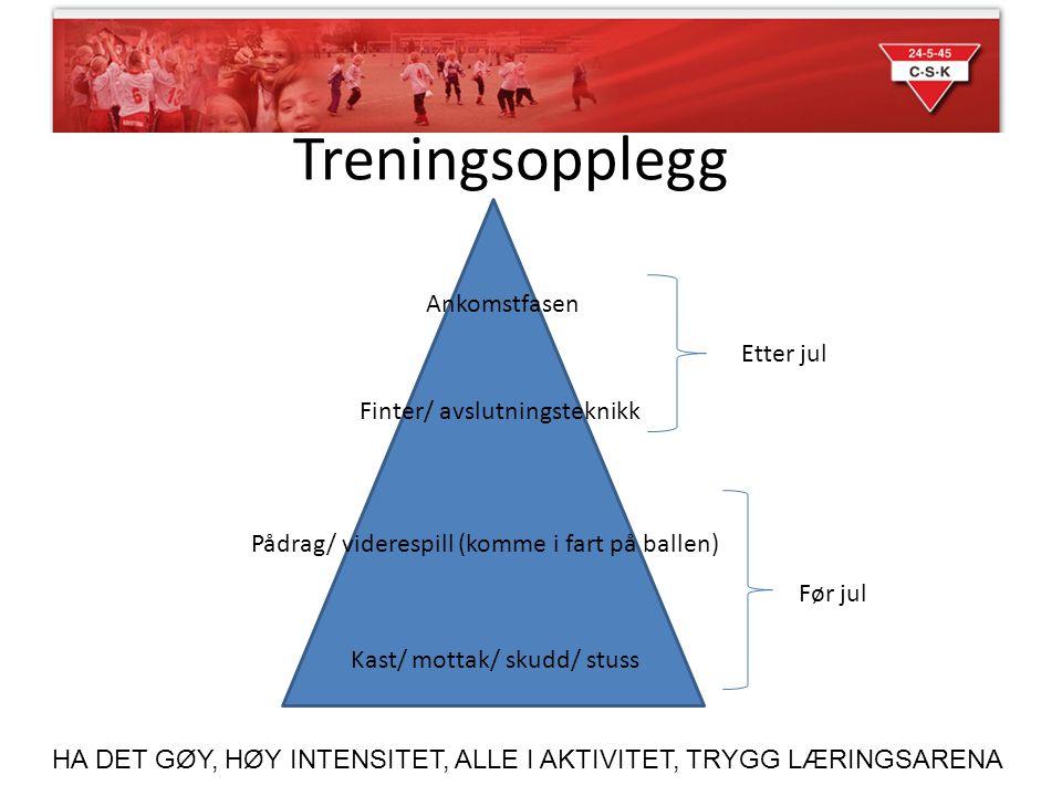 Treningsopplegg Ankomstfasen Etter jul Finter/ avslutningsteknikk