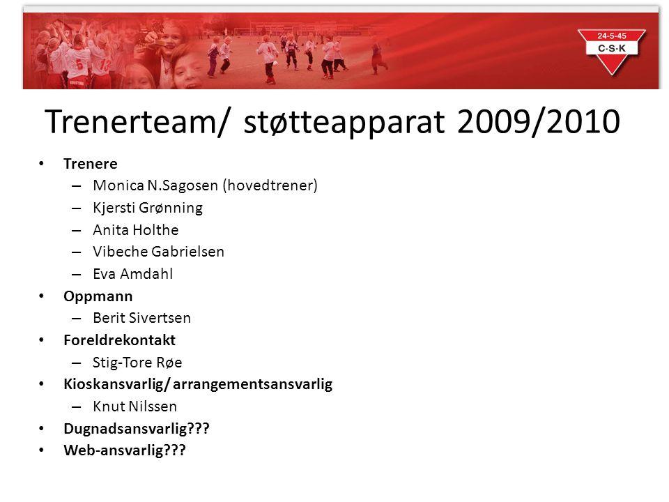 Trenerteam/ støtteapparat 2009/2010
