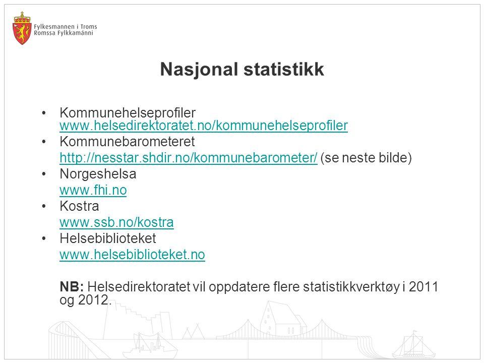 Nasjonal statistikk Kommunehelseprofiler www.helsedirektoratet.no/kommunehelseprofiler. Kommunebarometeret.