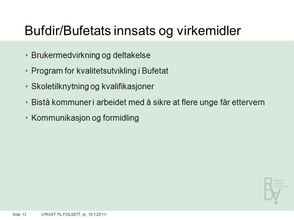 Bufdir/Bufetats innsats og virkemidler
