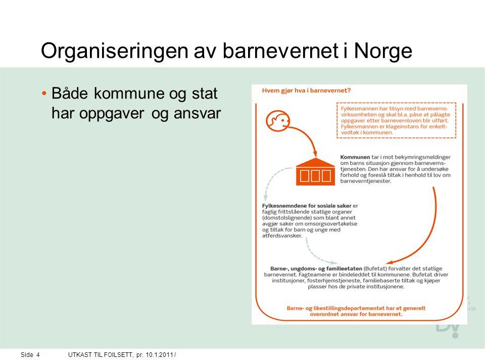 Organiseringen av barnevernet i Norge