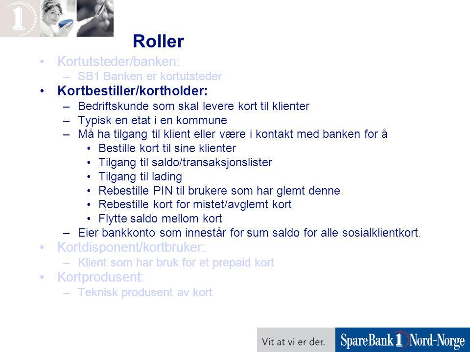 Roller Kortutsteder/banken: Kortbestiller/kortholder: