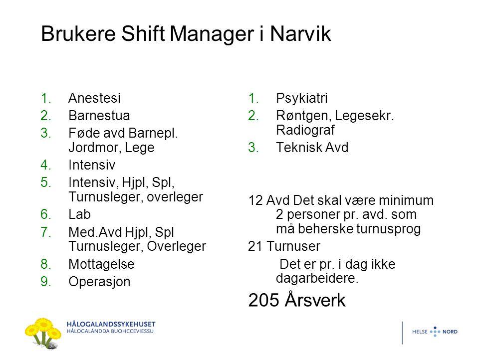 Brukere Shift Manager i Narvik