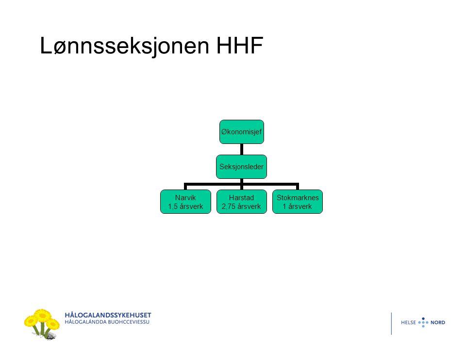 Lønnsseksjonen HHF