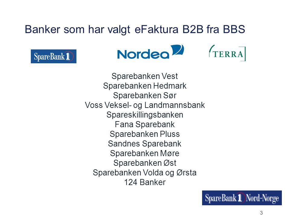 Banker som har valgt eFaktura B2B fra BBS