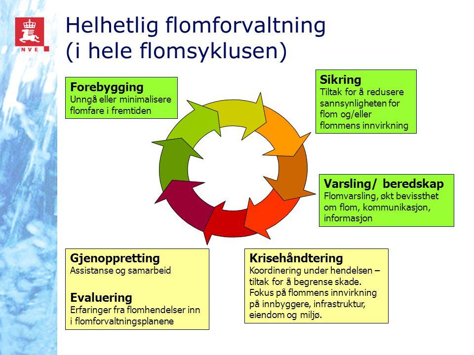 Helhetlig flomforvaltning (i hele flomsyklusen)