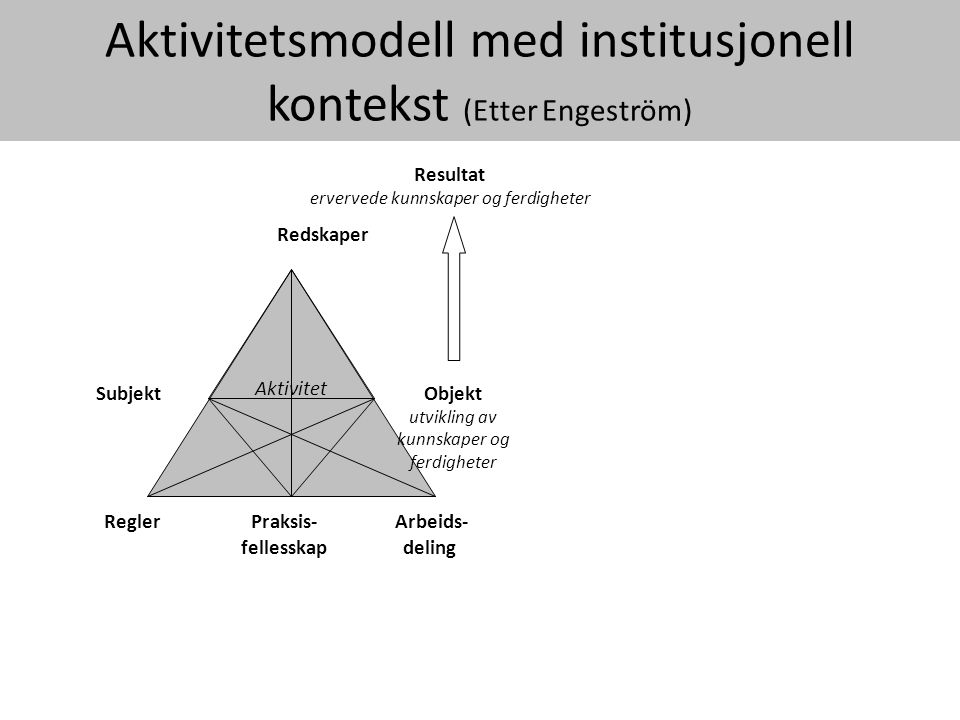 Aktivitetsmodell med institusjonell kontekst (Etter Engeström)