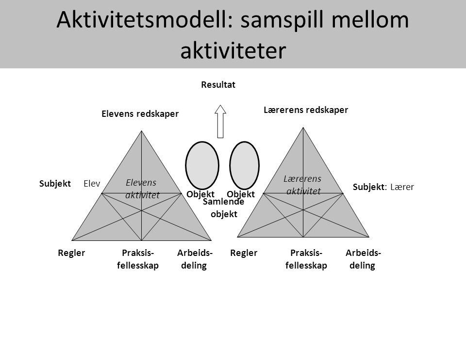Aktivitetsmodell: samspill mellom aktiviteter