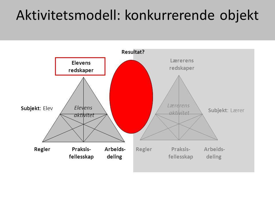 Aktivitetsmodell: konkurrerende objekt