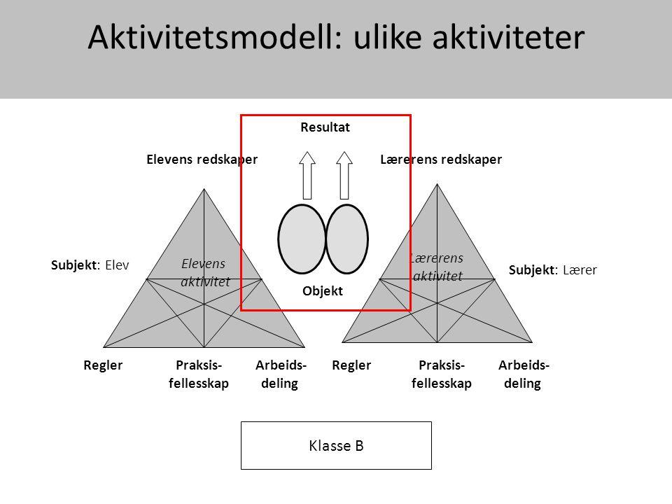 Aktivitetsmodell: ulike aktiviteter