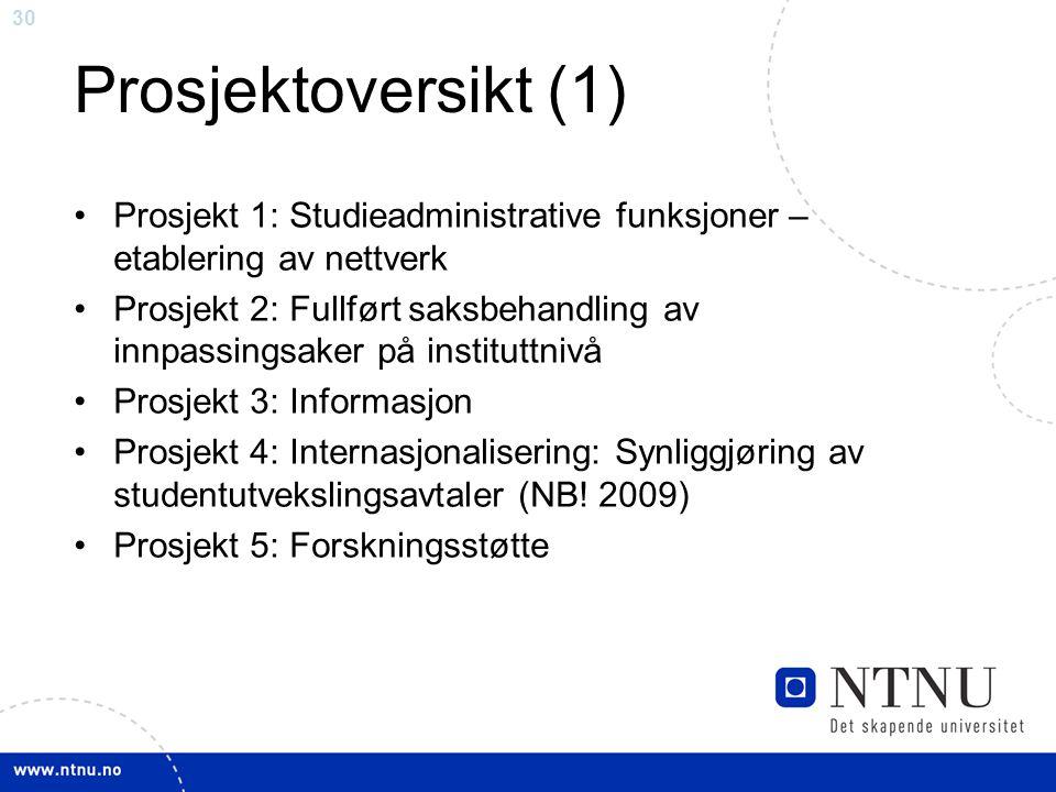 Prosjektoversikt (1) Prosjekt 1: Studieadministrative funksjoner – etablering av nettverk.