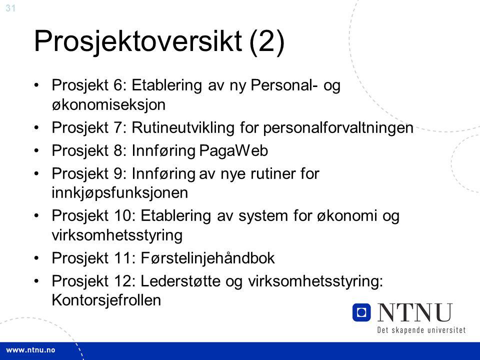 Prosjektoversikt (2) Prosjekt 6: Etablering av ny Personal- og økonomiseksjon. Prosjekt 7: Rutineutvikling for personalforvaltningen.