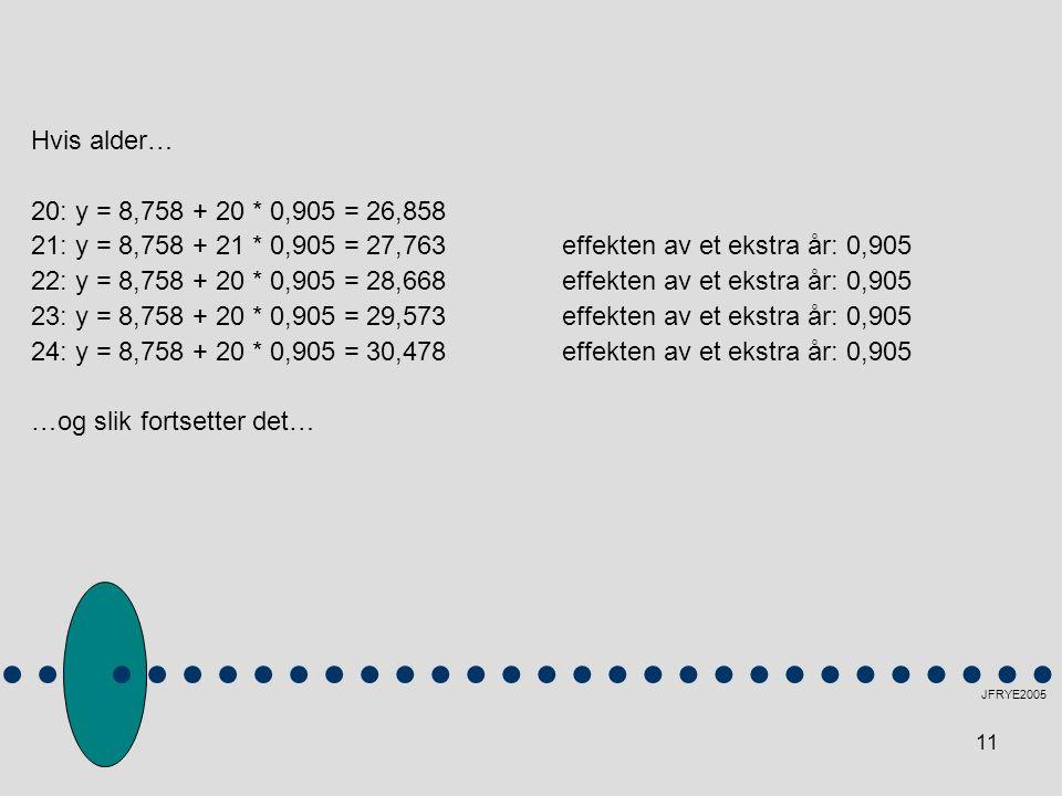 21: y = 8,758 + 21 * 0,905 = 27,763 effekten av et ekstra år: 0,905