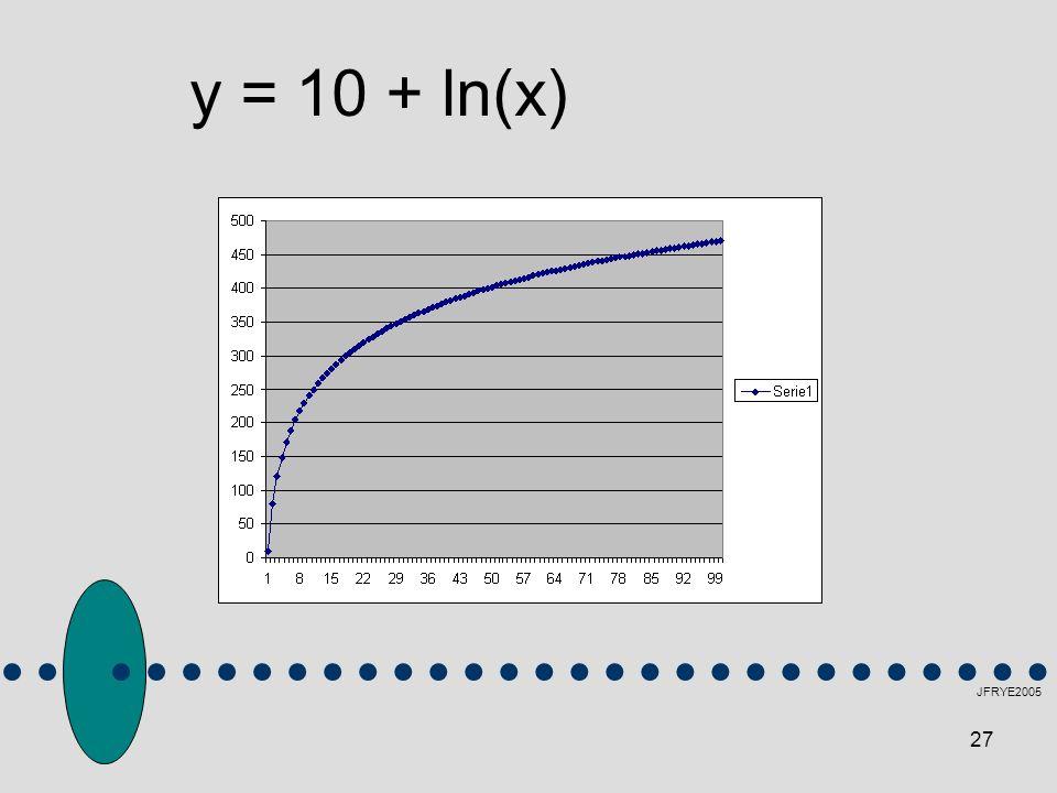 y = 10 + ln(x) JFRYE2005