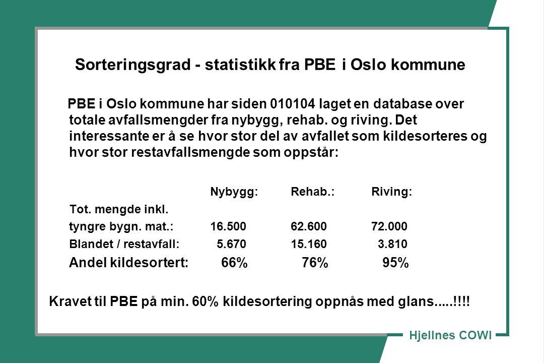 Sorteringsgrad - statistikk fra PBE i Oslo kommune